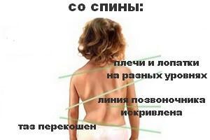 Вид со спины